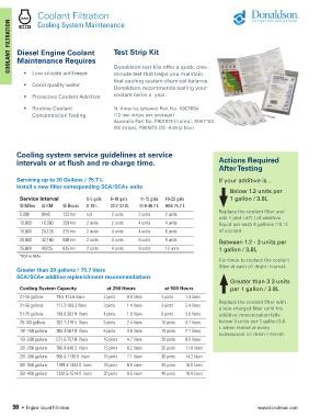 Page 100 - ingenioren